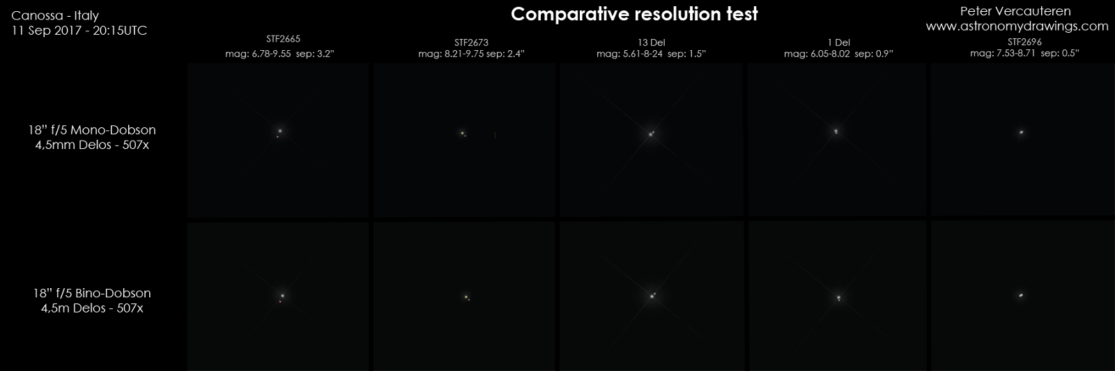 Comparative Resolution Test (2).png