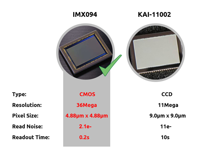 ASI094-KAI11002-comparison1.jpg