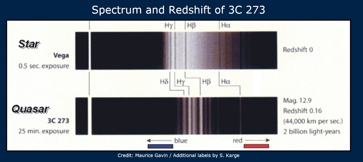 Red shift Spettro 3C_273.jpg