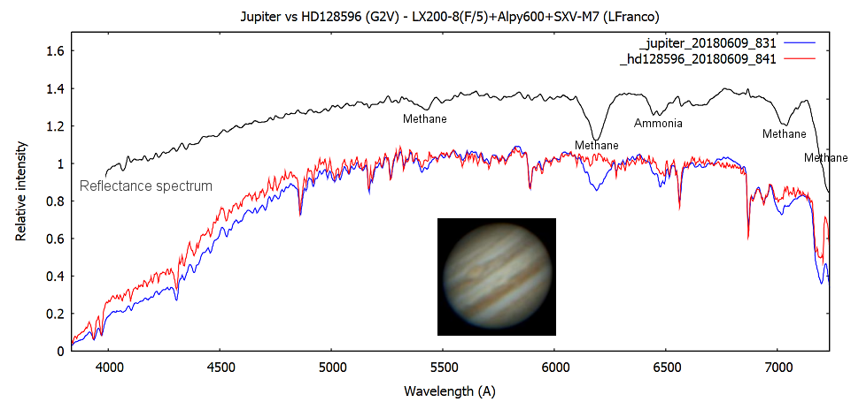 Jupiter vs HD128596 (G2V).png