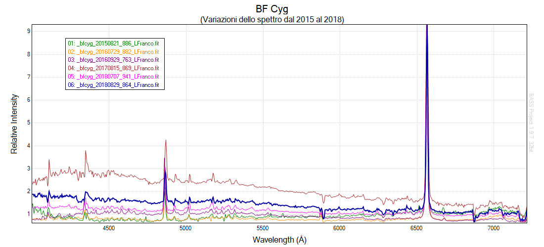 BFCyg_(2015-2018)_spectra.png