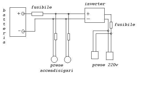 Schema Elettrico Inverter : Schema elettrico inverter v fare di una mosca